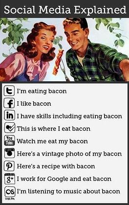 Social-Media-Explained-Bacon