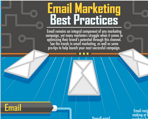 Abandoned Shopping Cart Email Best Practices