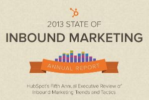 State inbound marketing 2013