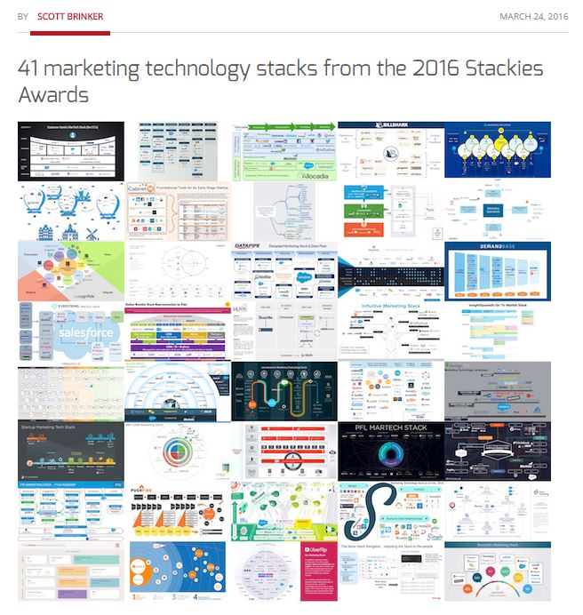 41 marketing technology stacks from the 2016 Stackies Awards