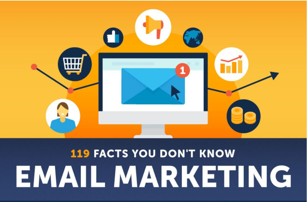 Email Marketing Best Practices to Get More Business! (Infographic)