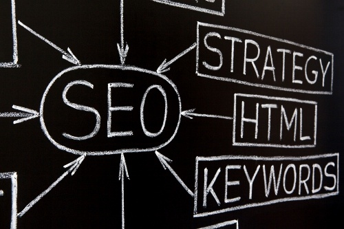 Website Effectiveness So You Get Found Online (aka SEO)