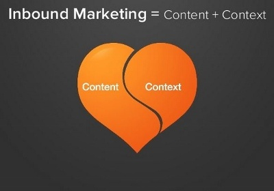 Context-Marketing_400x280